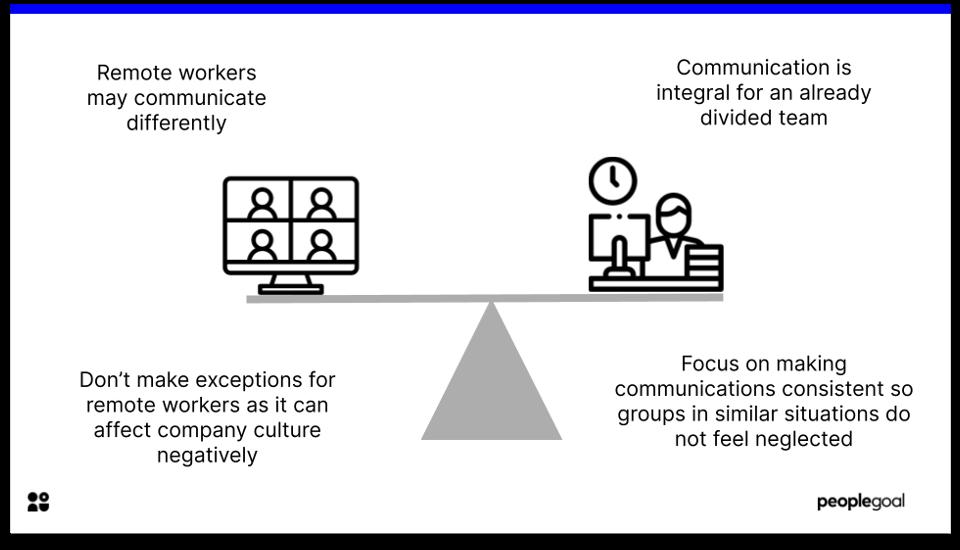teamwork - equal