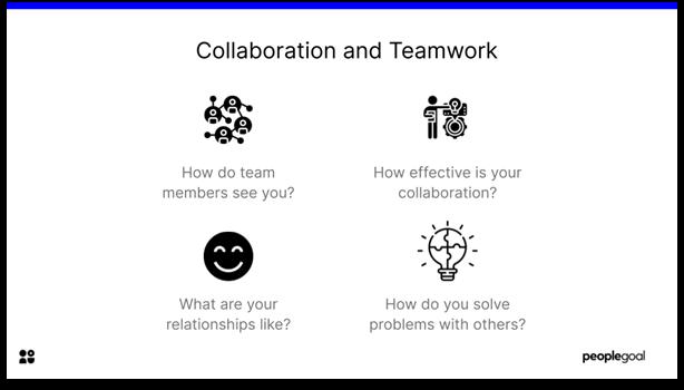 Self-Evaluation - Collaboration and Teamwork