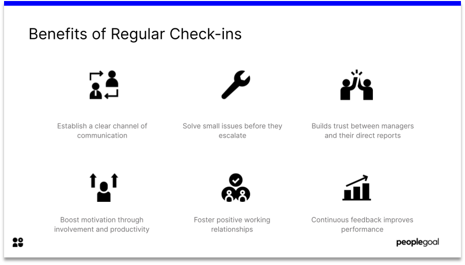 benefits of employee manager check ins