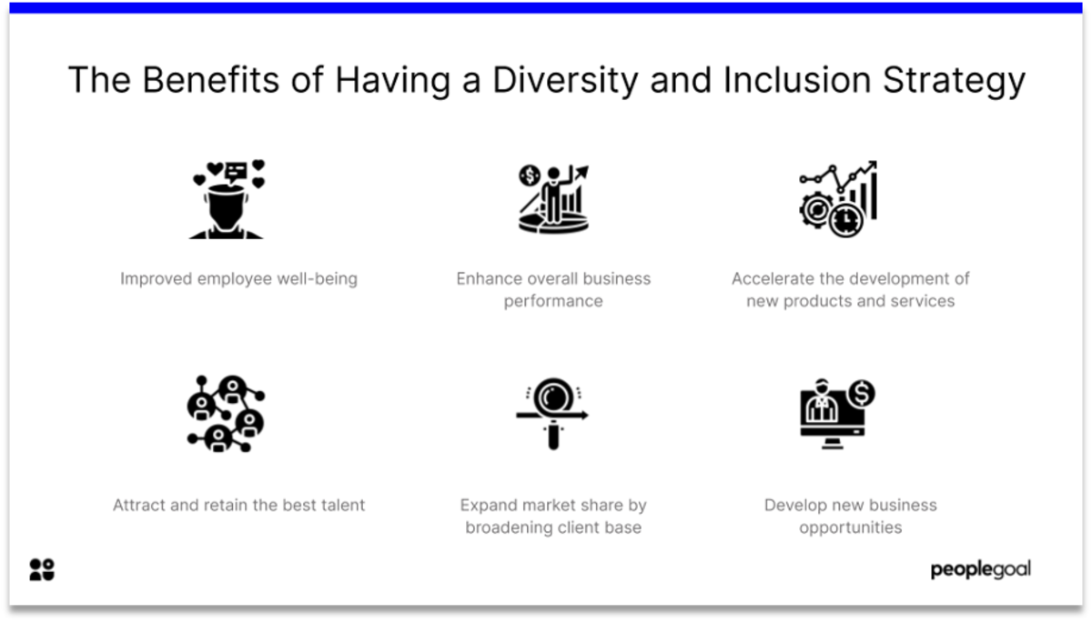 benefits of diversity and inclusion stategy