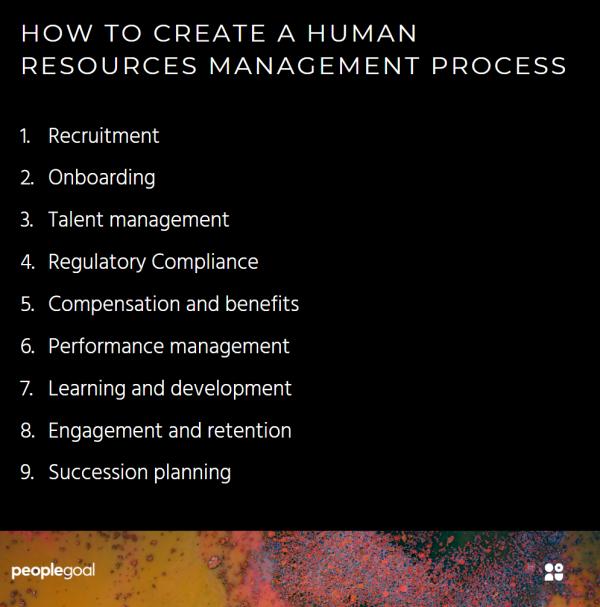Human Resources Management Process