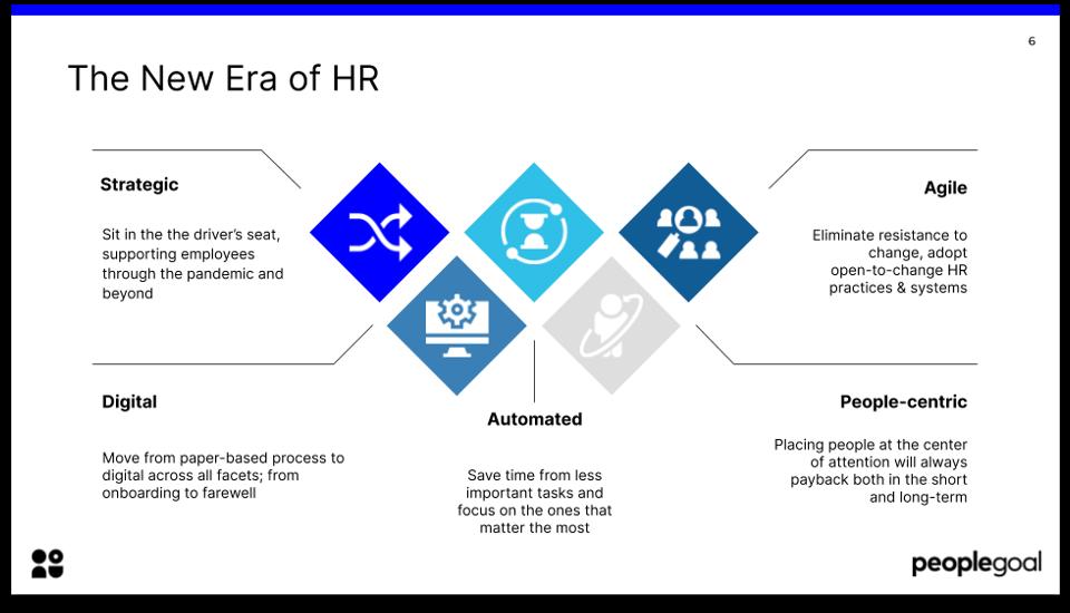 top hr trends 2021 new era of HR