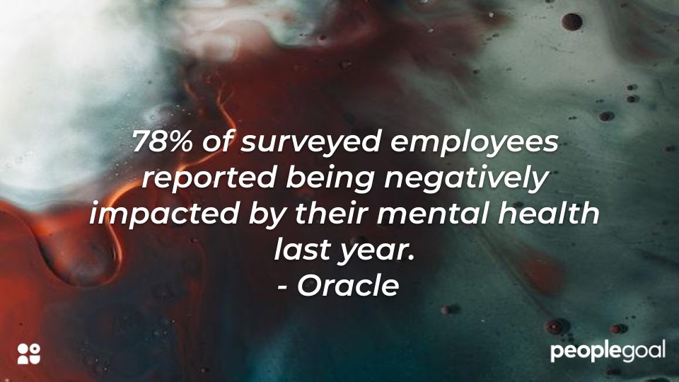 78% employees negatively impacted by mental health