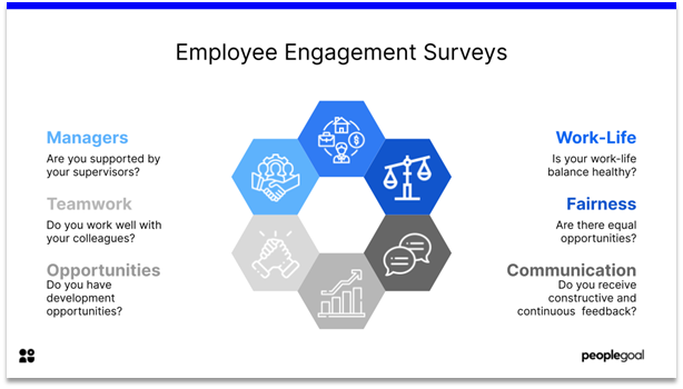 Employee Engagement Survey Template - questions