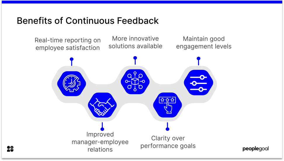 Benefits of continuous feedback