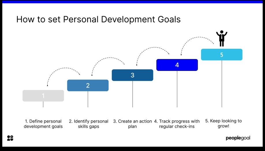 how to set personal development goals