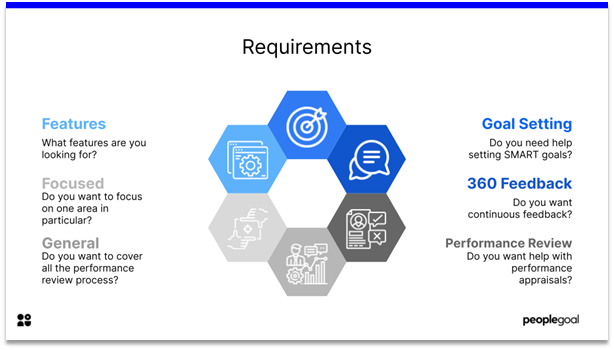 Performance Management Software - Requirements
