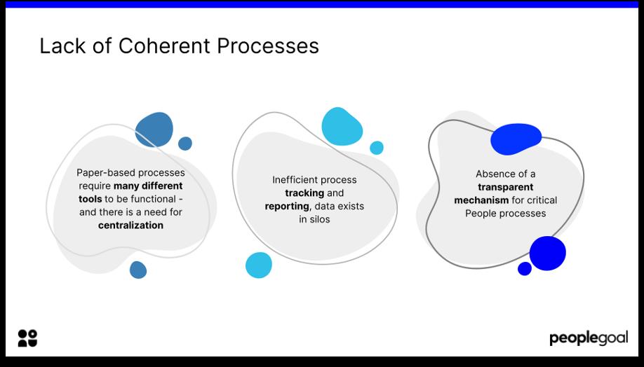 hr tech lack of coherent processes