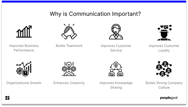 Communication - Why is Communication Important