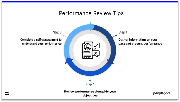 Performance Reviews - tips