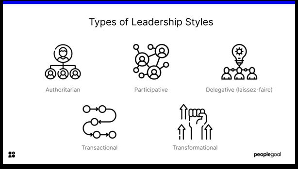 Leadership Styles - types of leadership styles