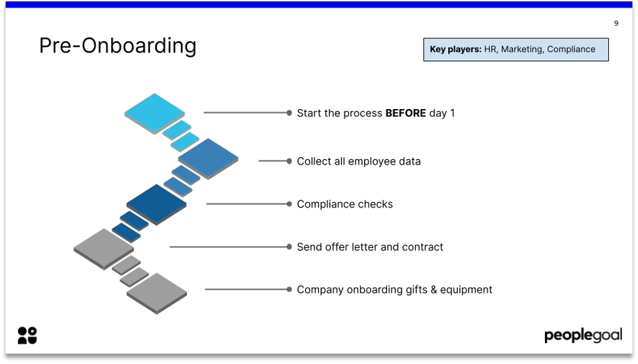 remote onboarding pre onboarding phase