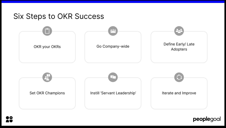 Six Steps to OKR Success