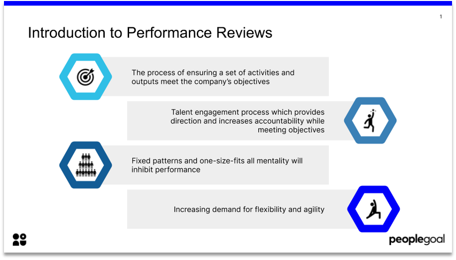 introduction to remote performance reviews