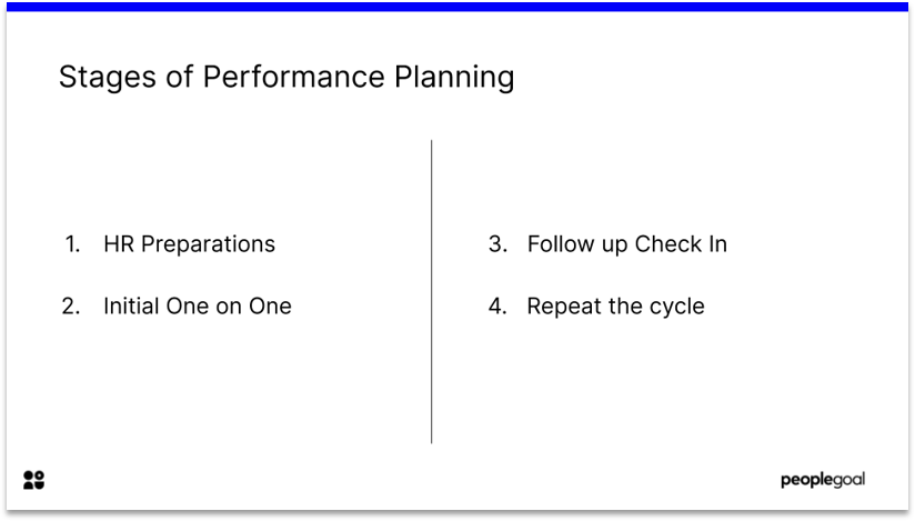 Stages of Performance planning