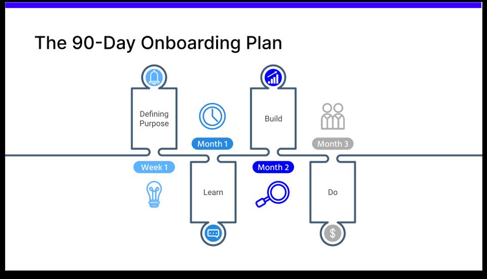 90-Day Onboarding Plan