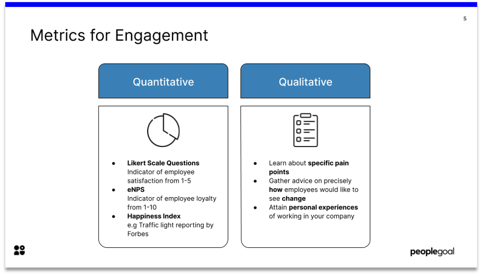 metrics for continuous engagement