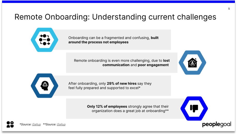 current challenges remote onboarding