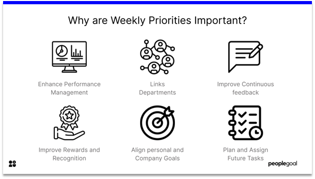 Weekly Priorities Template - why important