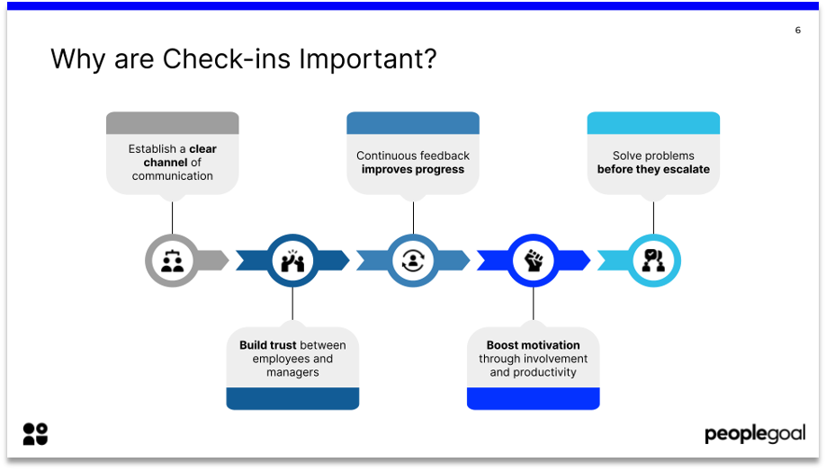 why are check-ins important