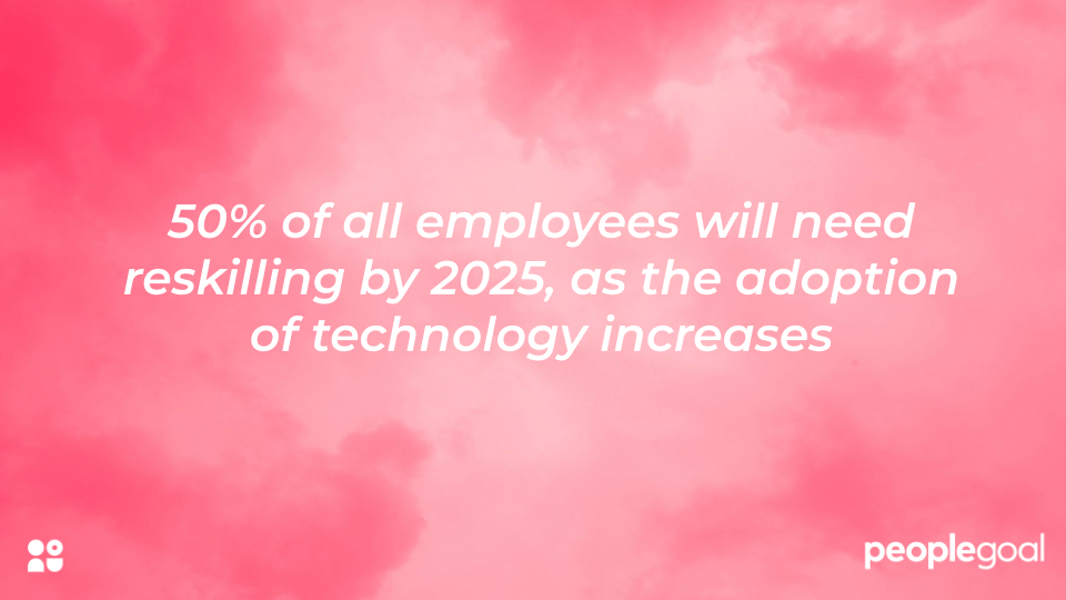 50% of all employees will need reskilling by 2025, as the adoption of technology increases