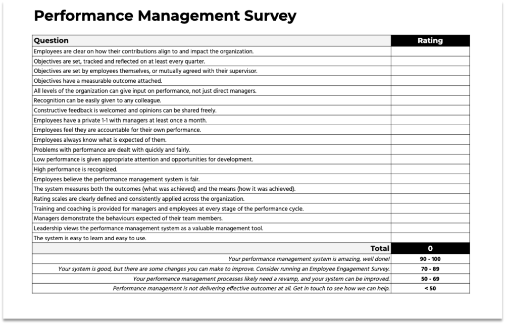 Performance Management System for Employees