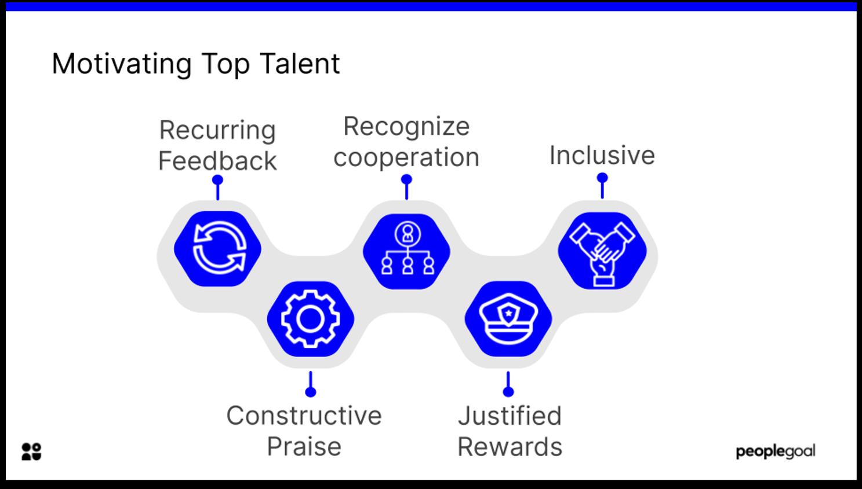 motivating top talent