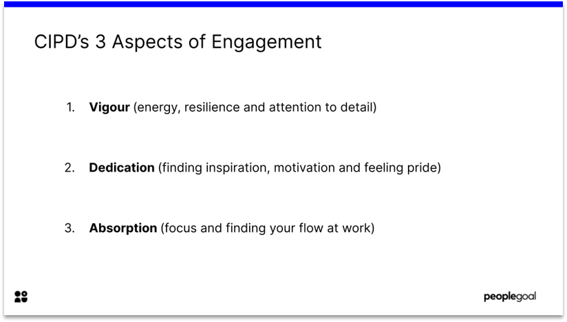 Aspects of Employee Engagement
