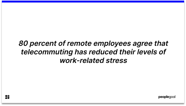 Remote Employee Engagement - fact