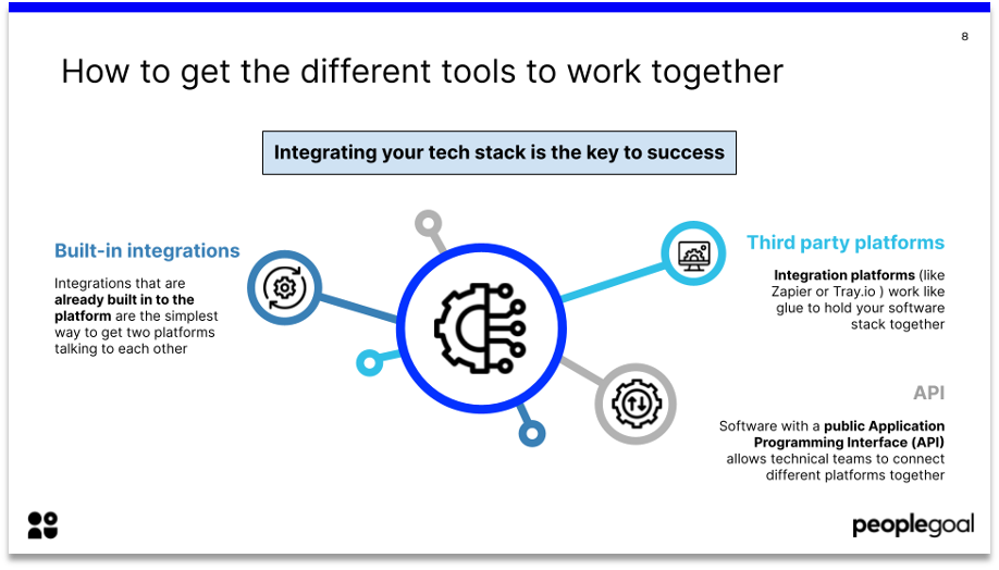 how to get different tools in your hr tech stack to work together