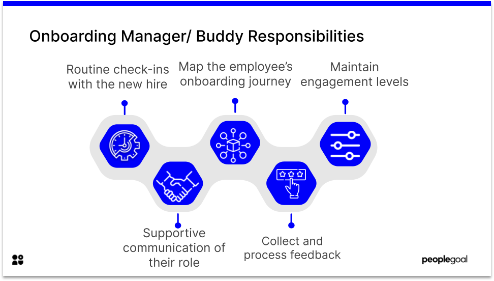 Onboarding manager buddy responsibilities