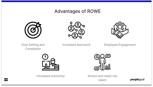 ROWE - advantages of ROWE