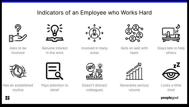 Work Hard - indicators of an employee who works hard