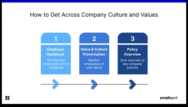 Onboarding - share company values