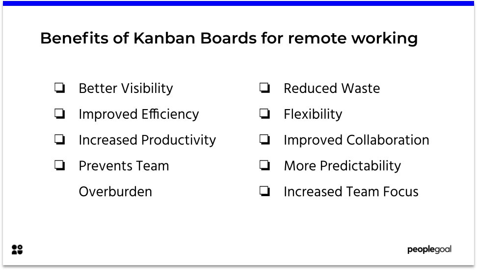 Benefits of Kanban Boards for remote working
