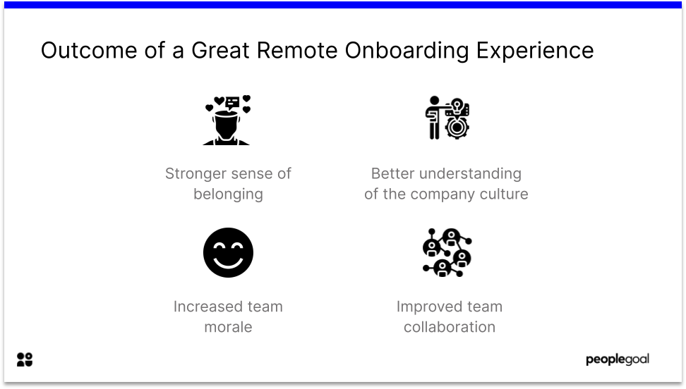 Outcome of a Great Remote Onboarding Experience