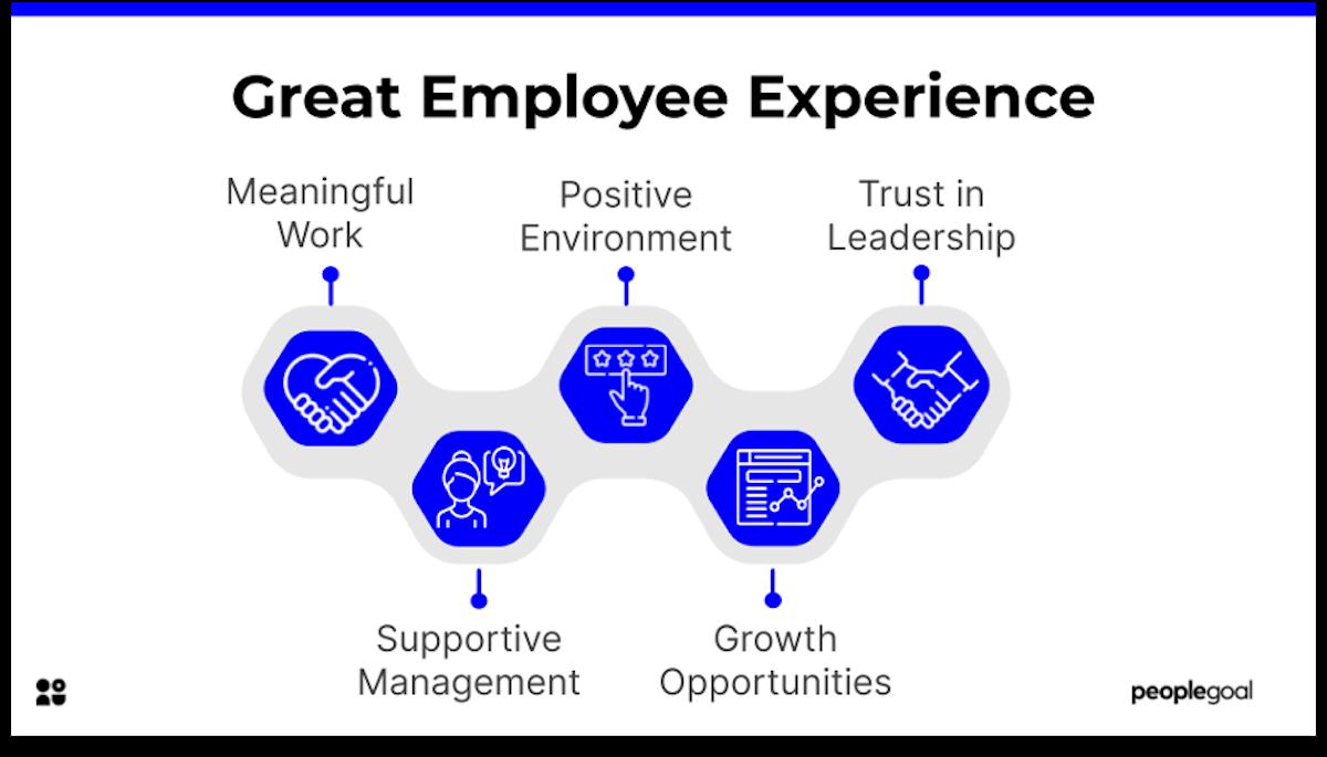 employee experience influences peoplegoal