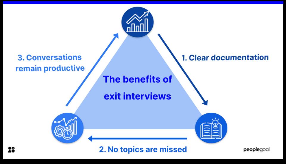 Exit interview templates - benefits
