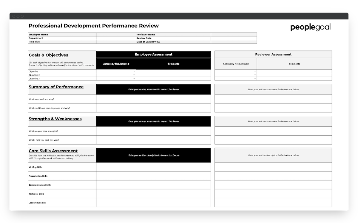 peoplegoal professional development performance review template
