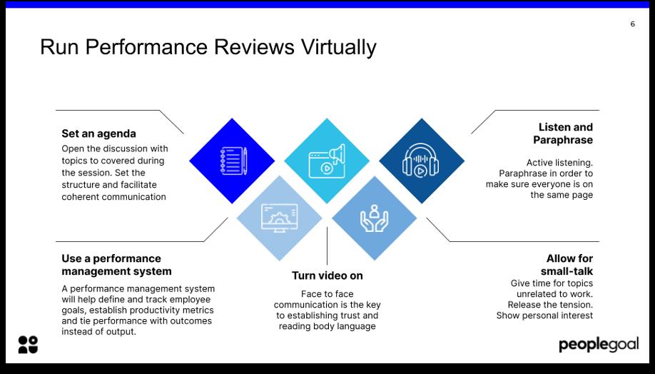 run remote performance reviews virtually