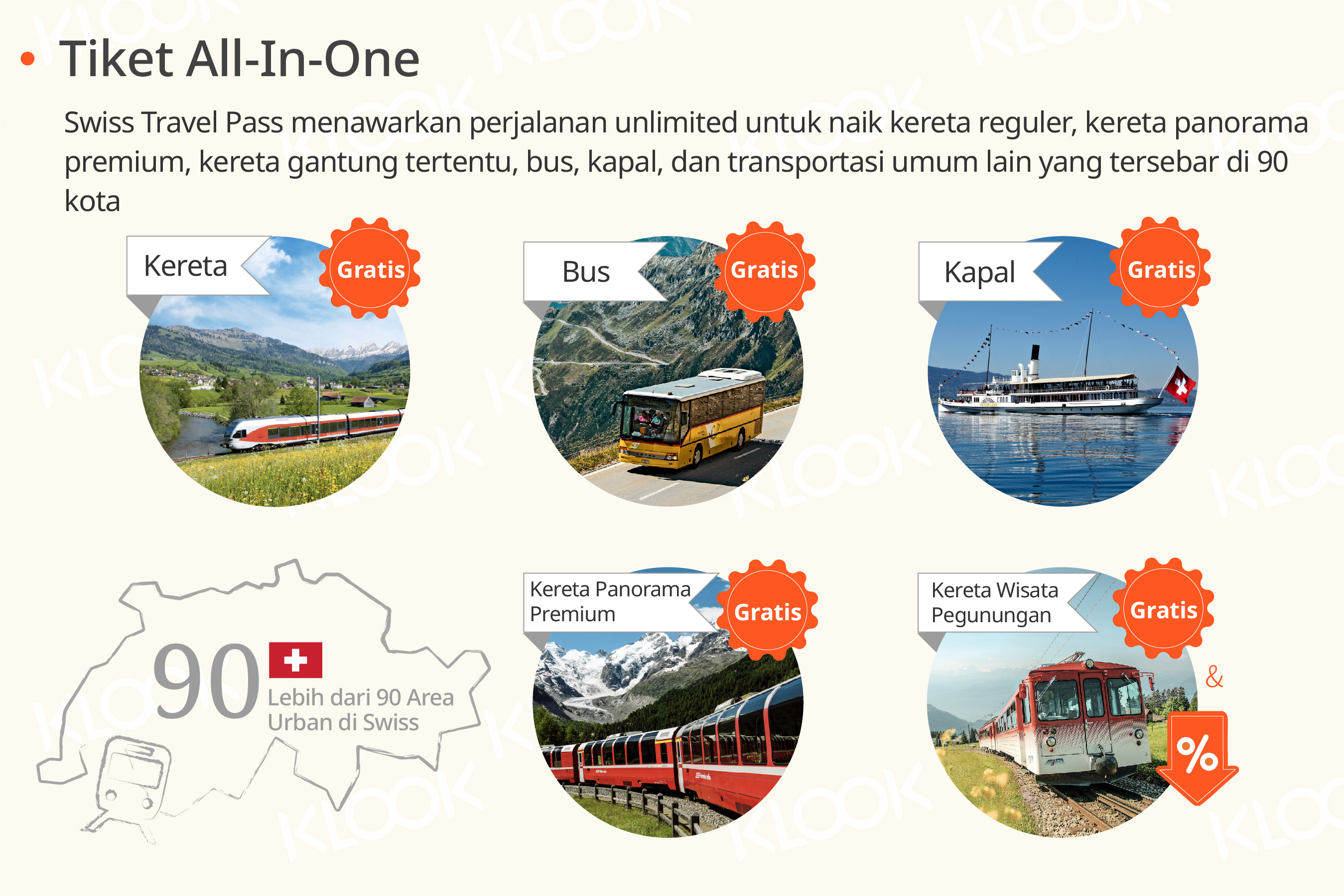 Infografis ID Swiss Travel Pass