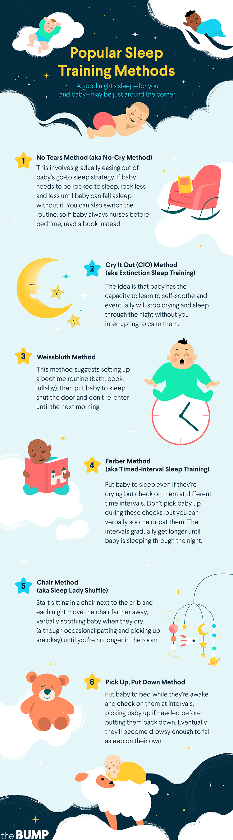 Sleep Training: What It Is and When to Start