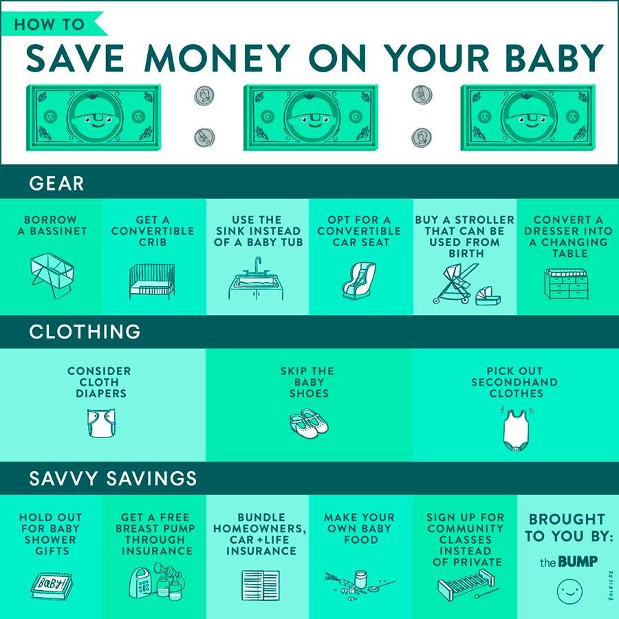 51 Ways To Save Up For Baby