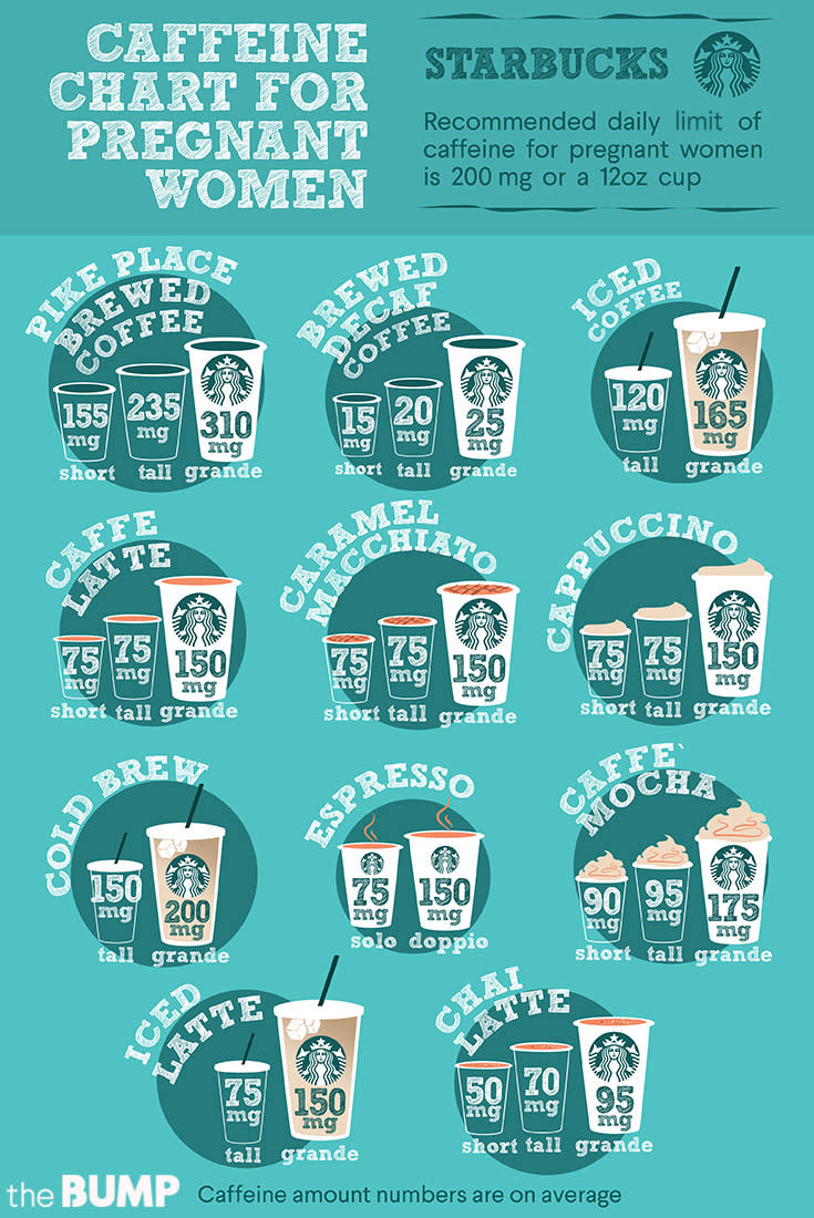 %name Image Result For How Much Coffee Can You Drink While Pregnant