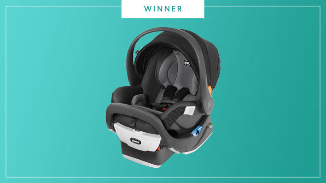 Chicco Fit2 wins the 2017 Best of Baby Award