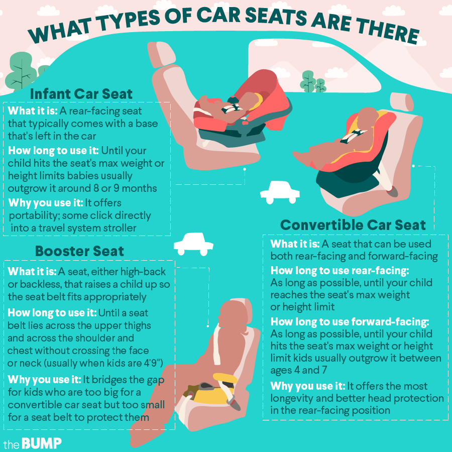 Car Seat Safety Common Mistakes And How To Avoid Them