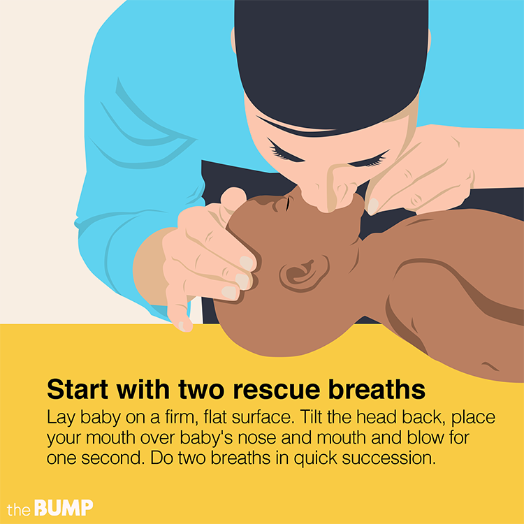 Infant Cpr How To Do Cpr On A Baby