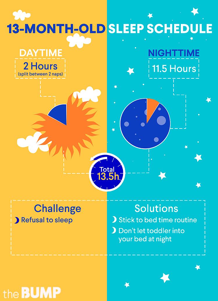 13-mos-toddler-sleeping-chart