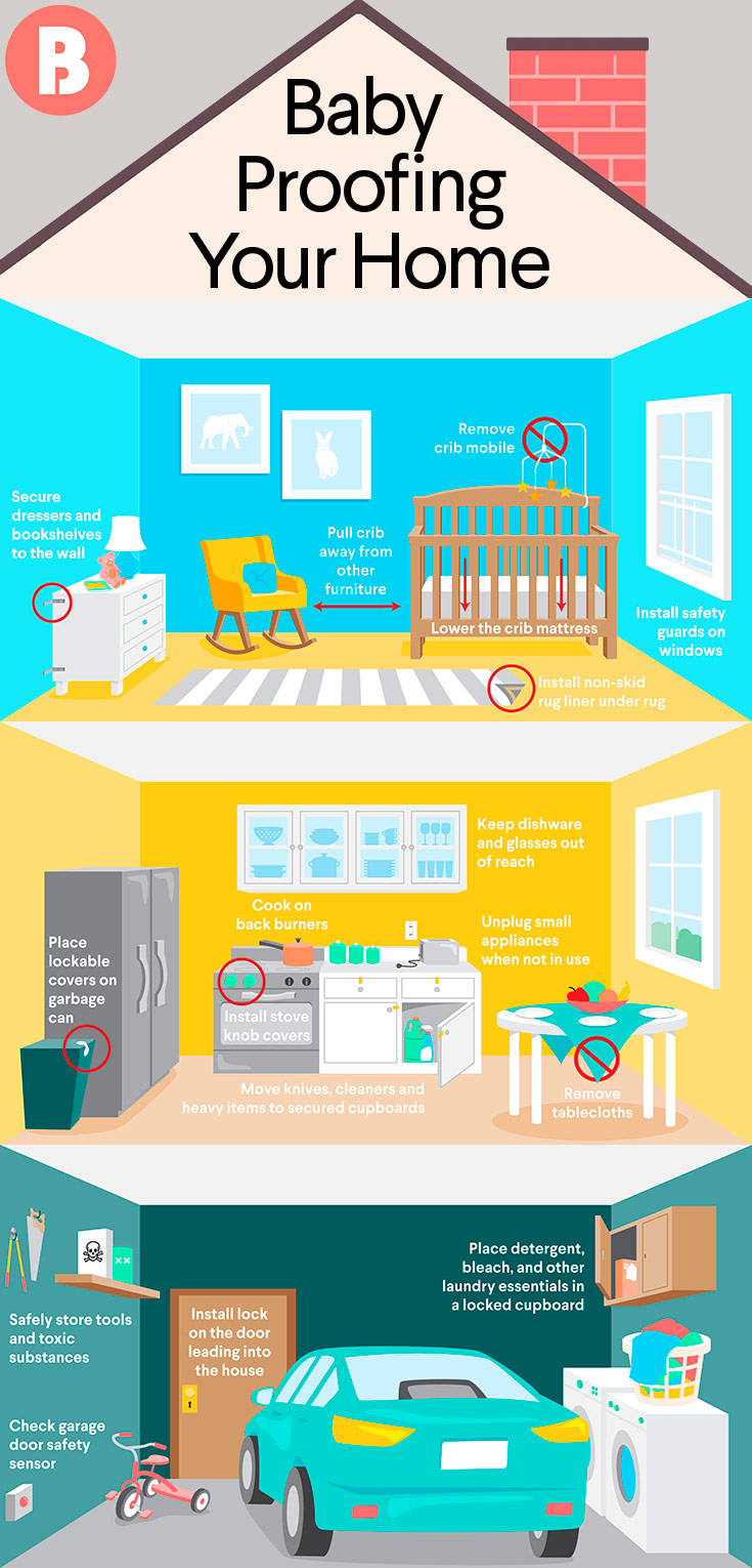 baby-proofing-home-three-rooms-735x1530