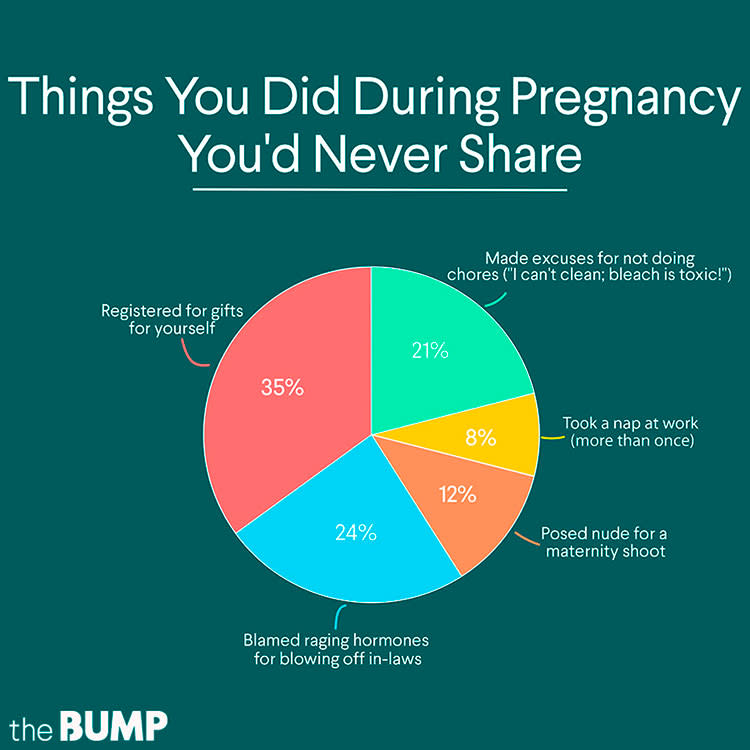 10 Habits During Pregnancy You D Never Tell Anyone